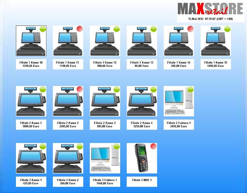 Kassensoftware-Filial-Kassensystem